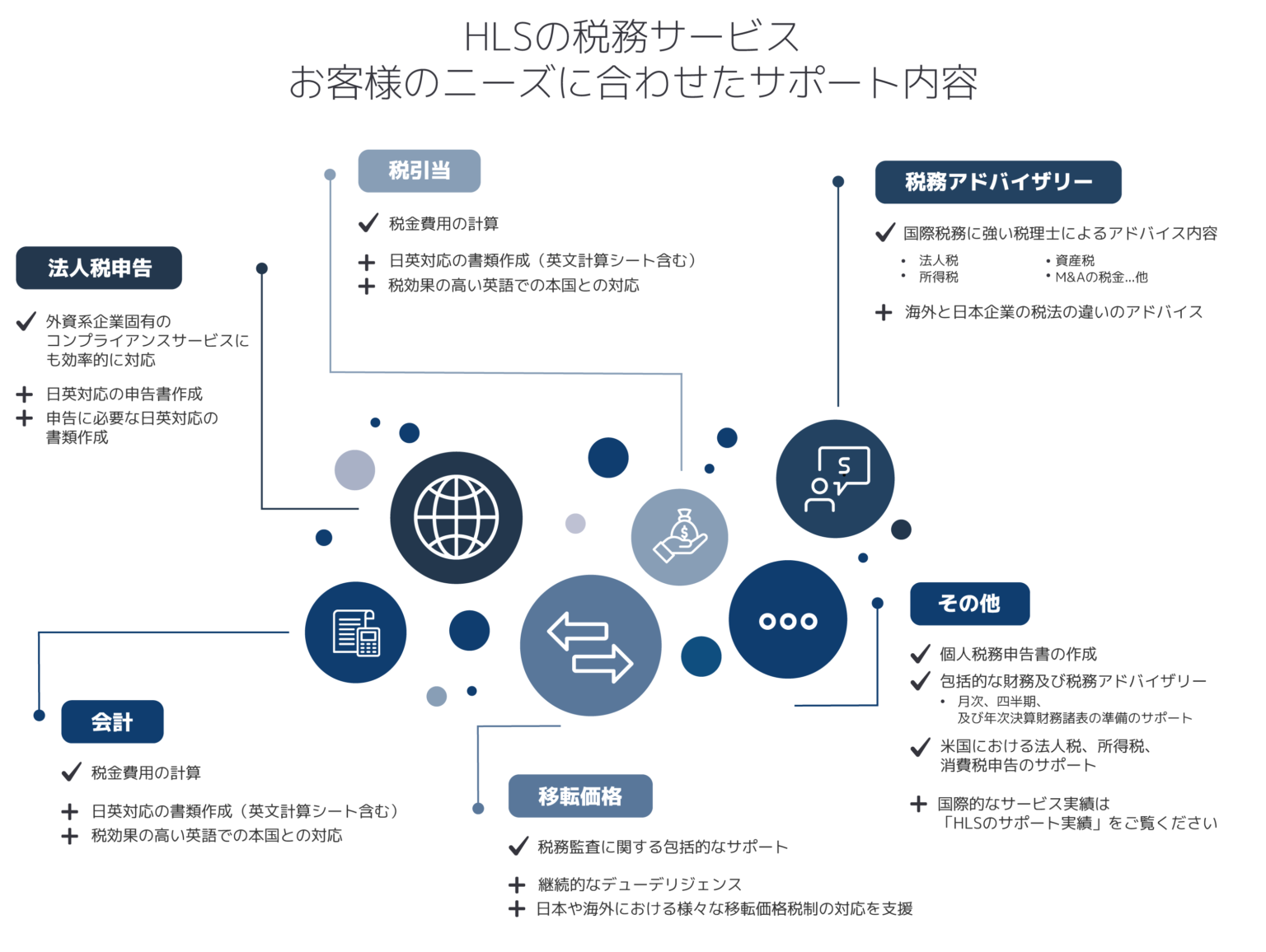 Tax-Services-HLS
